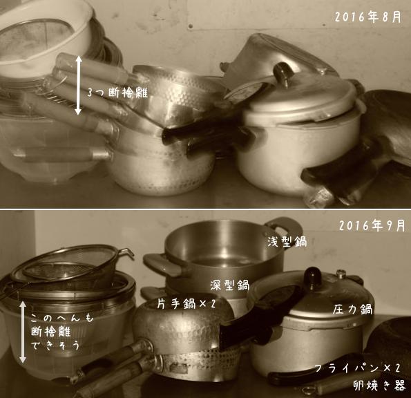 大家族の鍋の適正量