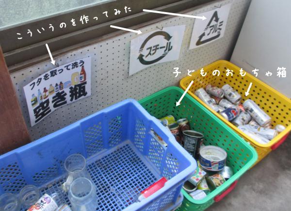 ゴミ置き場のマーク